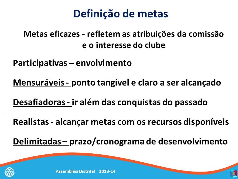 Assembléia Distrital 2013-14 Definição de metas Metas eficazes - refletem as atribuições da comissão e o interesse do clube Participativas – envolvime