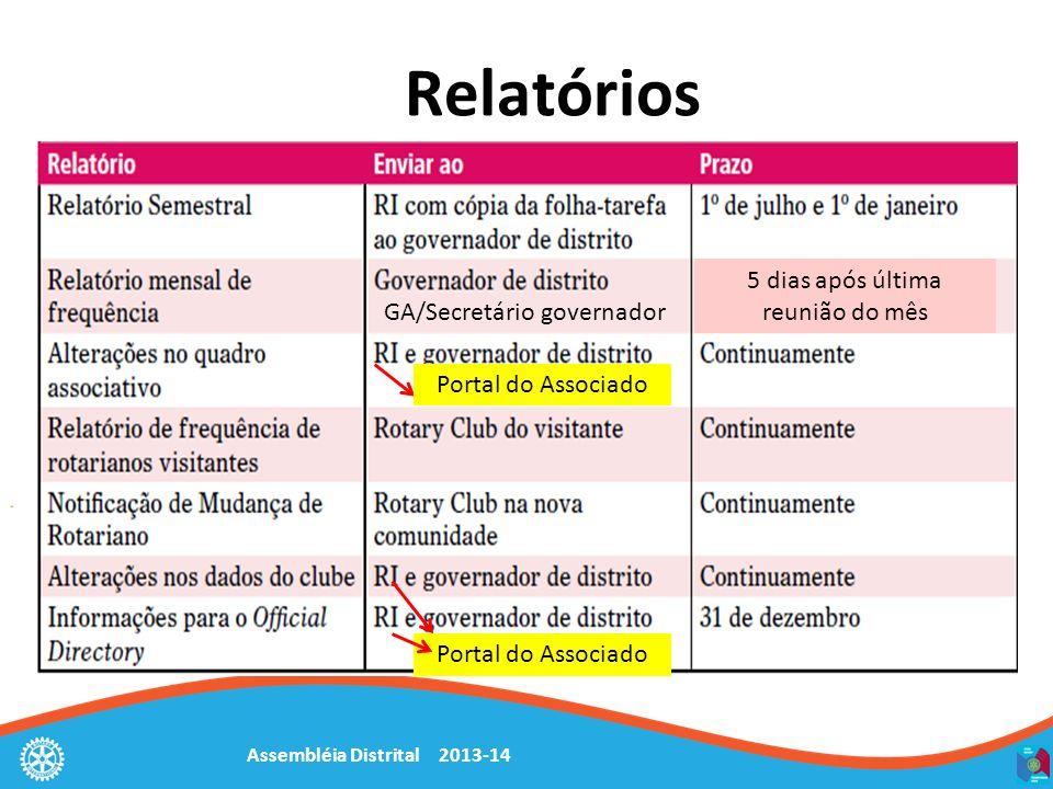 Assembléia Distrital 2013-14 Relatórios 5 dias após última reunião do mês GA/Secretário governador Portal do Associado