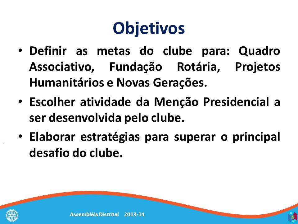 Assembléia Distrital 2013-14 Objetivos Definir as metas do clube para: Quadro Associativo, Fundação Rotária, Projetos Humanitários e Novas Gerações.