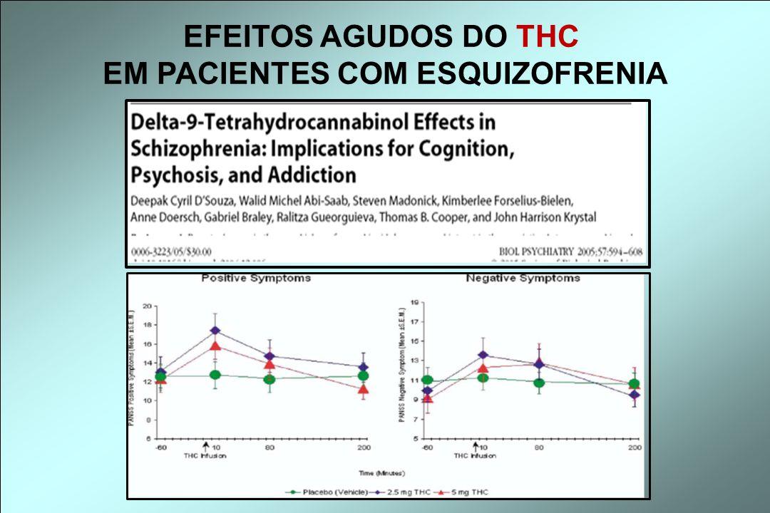 EFEITOS AGUDOS DO THC EM PACIENTES COM ESQUIZOFRENIA