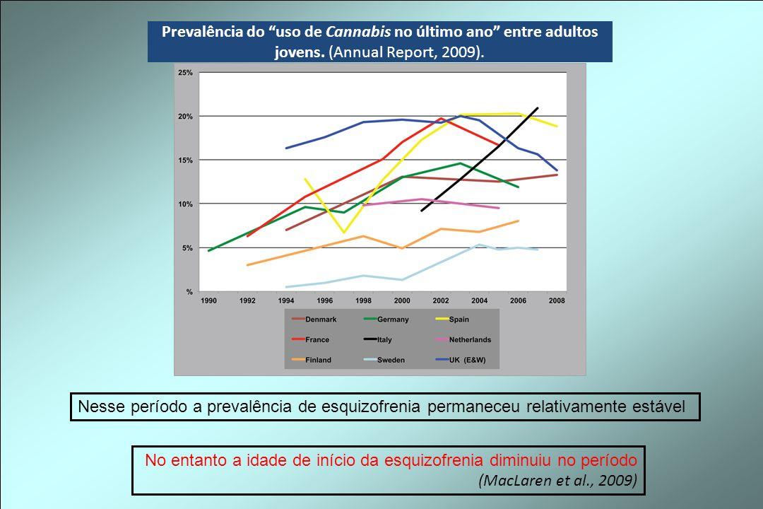 Prevalência do uso de Cannabis no último ano entre adultos jovens. (Annual Report, 2009). Nesse período a prevalência de esquizofrenia permaneceu rela