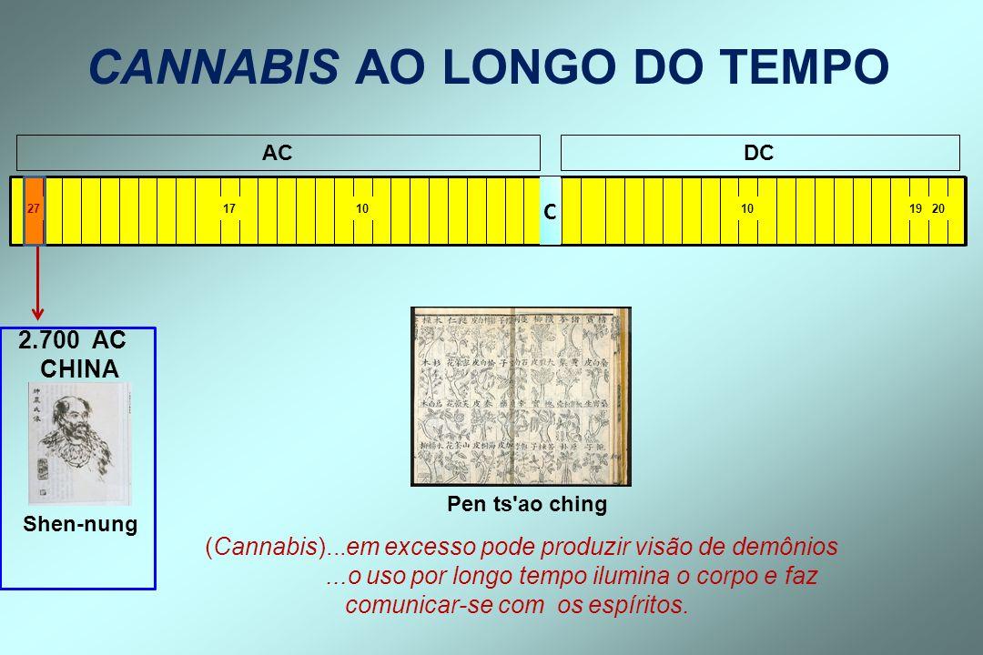 CANNABIS AO LONGO DO TEMPO 20 1910 1727 ACDC C 2.700 AC CHINA Shen-nung Pen ts'ao ching (Cannabis)...em excesso pode produzir visão de demônios...o us