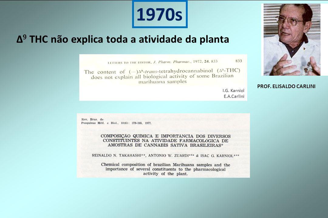9 THC não explica toda a atividade da planta PROF. ELISALDO CARLINI I.G. Karniol E.A.Carlini 1970s