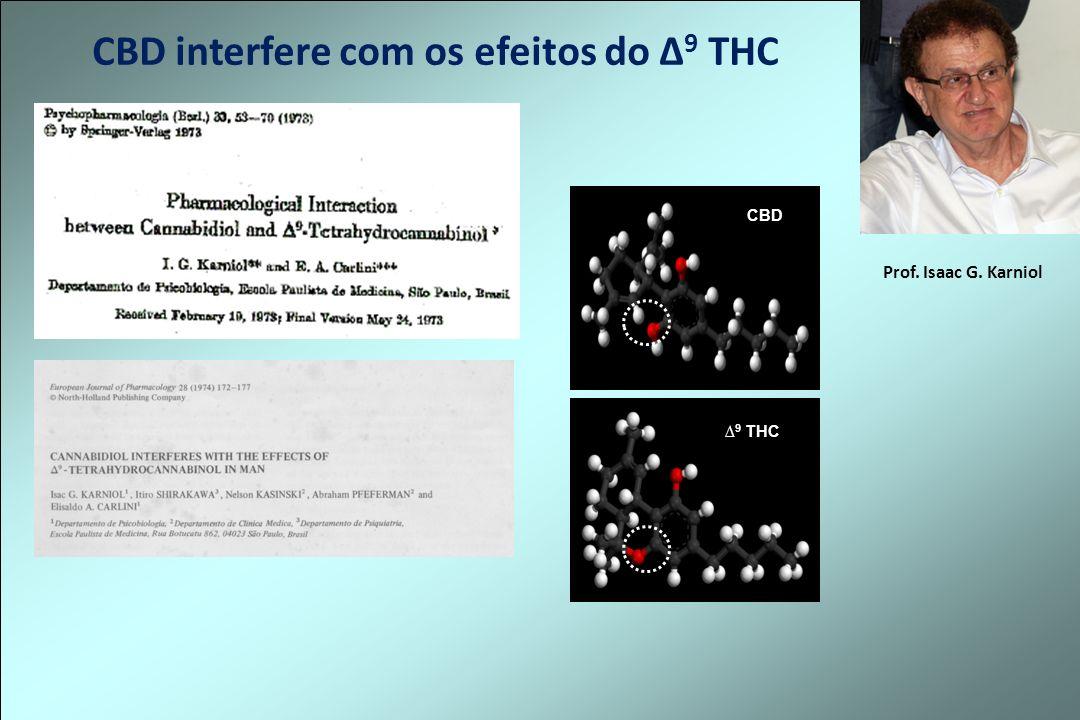 CBD interfere com os efeitos do 9 THC Prof. Isaac G. Karniol 9 THC CBD