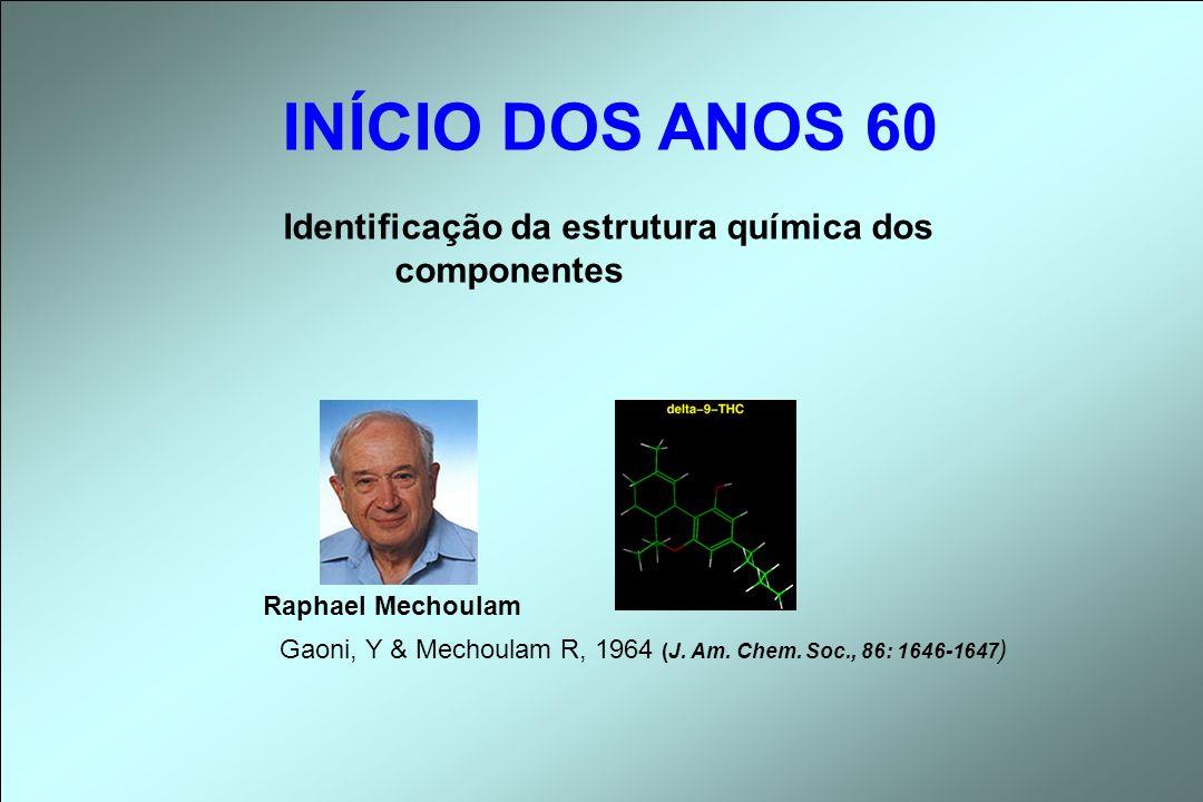 Identificação da estrutura química dos componentes Raphael Mechoulam Gaoni, Y & Mechoulam R, 1964 (J. Am. Chem. Soc., 86: 1646-1647 ) INÍCIO DOS ANOS