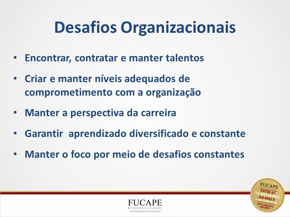 Desafios Organizacionais Encontrar, contratar e manter talentos Criar e manter níveis adequados de comprometimento com a organização Manter a perspectiva da carreira Garantir aprendizado diversificado e constante Manter o foco por meio de desafios constantes 15