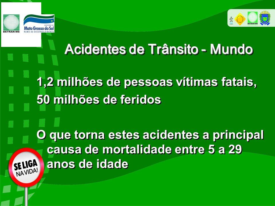 40 mil óbitos 100 mil lesionados com seqüelas graves 200 mil feridos gravemente 3.500.000 vítimas secundárias Acidentes de Trânsito - Brasil