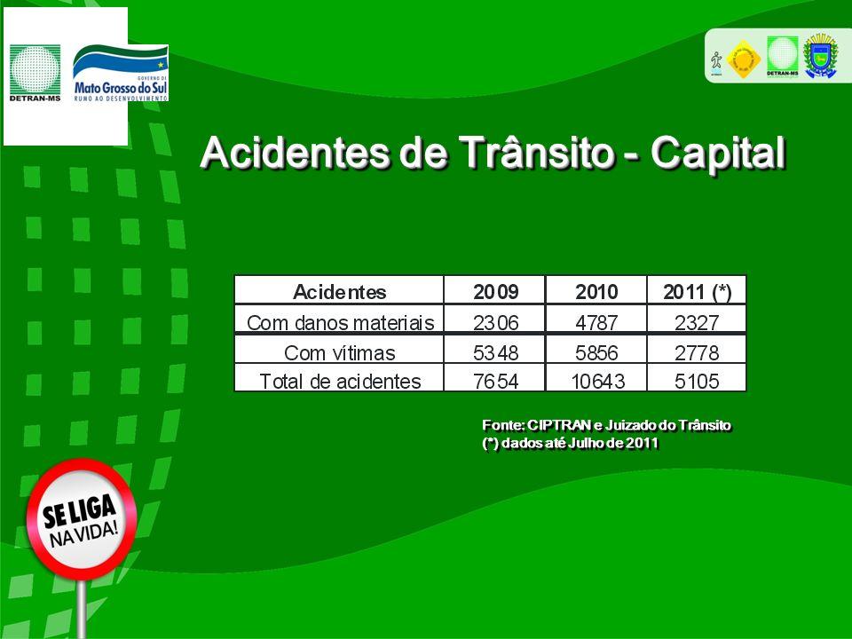 ProgramaçãoProgramação 15/09 – Seminário de Abertura Oficial da Semana Nacional do Trânsito 2011 – Auditório da Assembleia Legislativa