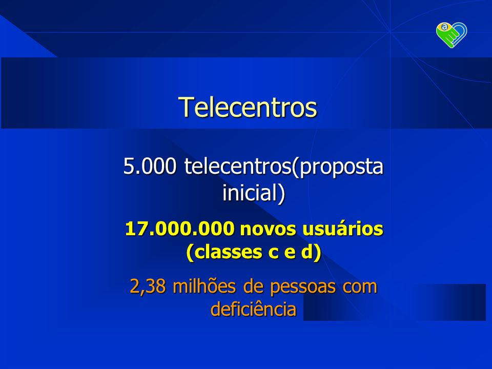 Telecentros 5.000 telecentros(proposta inicial) 17.000.000 novos usuários (classes c e d) 2,38 milhões de pessoas com deficiência