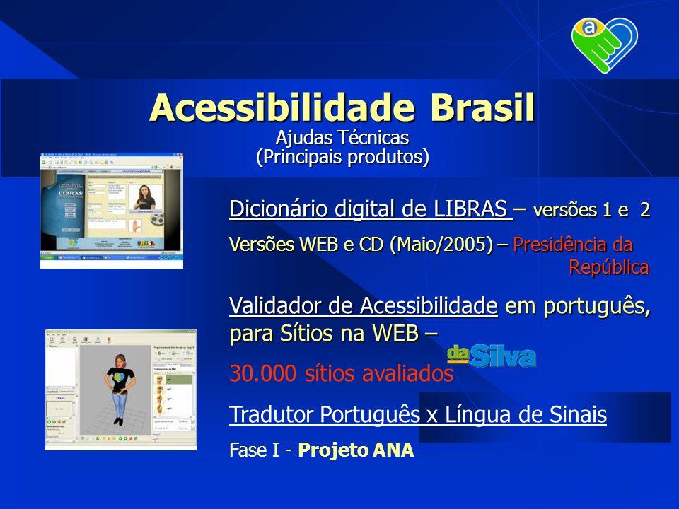 Dicionário digital de LIBRAS Dicionário digital de LIBRAS – versões 1 e 2 Dicionário digital de LIBRAS Versões WEB e CD (Maio/2005) – Presidência da R