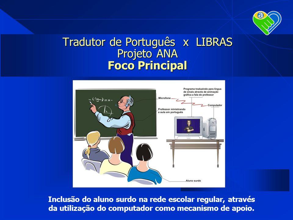 Tradutor de Português x LIBRAS Projeto ANA Foco Principal Inclusão do aluno surdo na rede escolar regular, através da utilização do computador como me