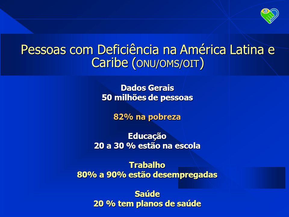Pessoas com Deficiência na América Latina e Caribe ( ONU/OMS/OIT ) Dados Gerais 50 milhões de pessoas 82% na pobreza Educação 20 a 30 % estão na escol