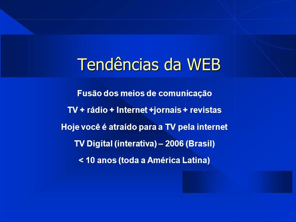 Tendências da WEB Fusão dos meios de comunicação TV + rádio + Internet +jornais + revistas Hoje você é atraído para a TV pela internet TV Digital (int
