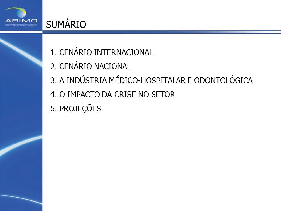 SUMÁRIO 1. CENÁRIO INTERNACIONAL 2. CENÁRIO NACIONAL 3. A INDÚSTRIA MÉDICO-HOSPITALAR E ODONTOLÓGICA 4. O IMPACTO DA CRISE NO SETOR 5. PROJEÇÕES