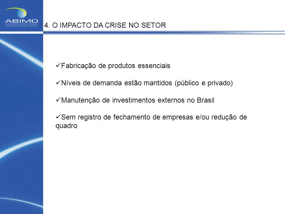 Fabricação de produtos essenciais Níveis de demanda estão mantidos (público e privado) Manutenção de investimentos externos no Brasil Sem registro de
