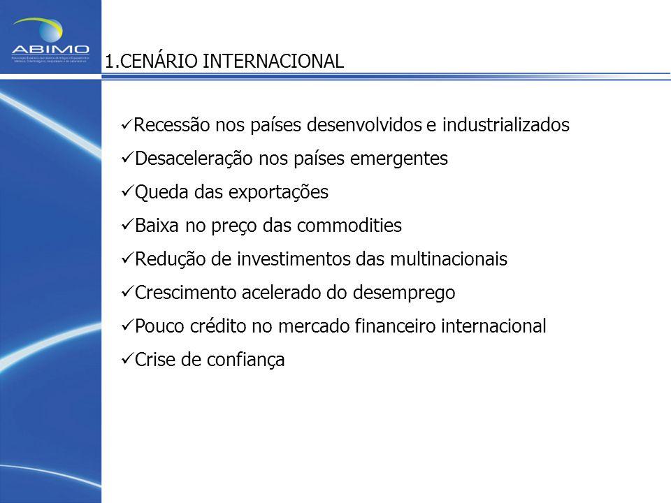1.CENÁRIO INTERNACIONAL Recessão nos países desenvolvidos e industrializados Desaceleração nos países emergentes Queda das exportações Baixa no preço