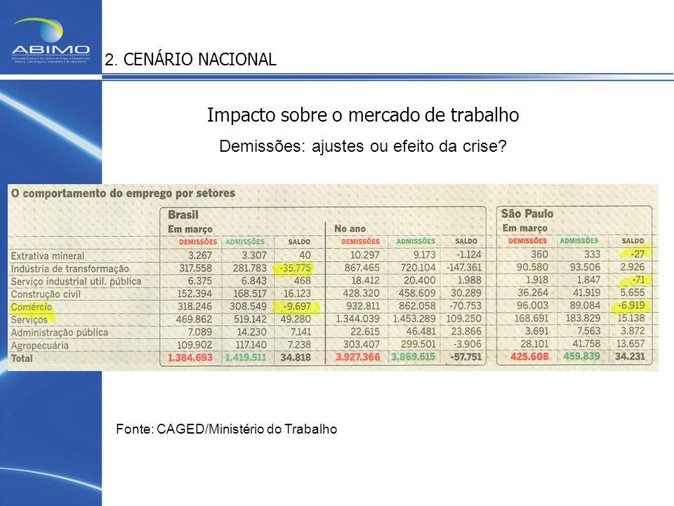 Fonte: CAGED/Ministério do Trabalho 2. CENÁRIO NACIONAL Impacto sobre o mercado de trabalho Demissões: ajustes ou efeito da crise?