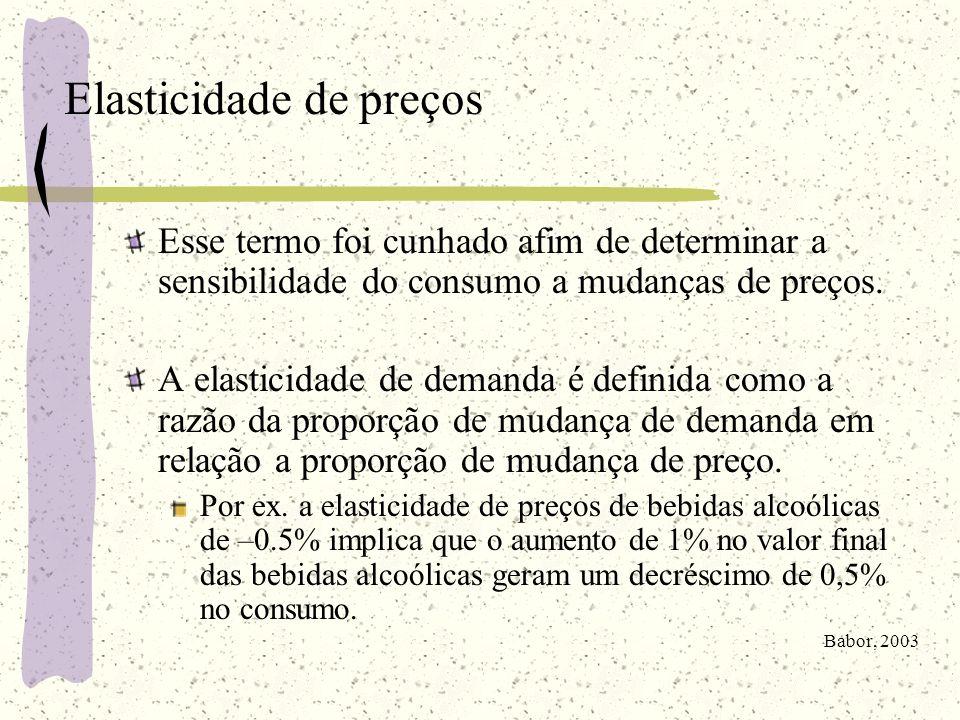 Elasticidade de preços Esse termo foi cunhado afim de determinar a sensibilidade do consumo a mudanças de preços. A elasticidade de demanda é definida