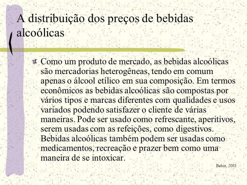 A distribuição dos preços de bebidas alcoólicas Como um produto de mercado, as bebidas alcoólicas são mercadorias heterogêneas, tendo em comum apenas