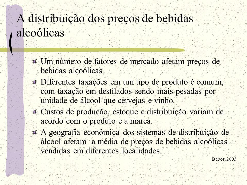 A distribuição dos preços de bebidas alcoólicas Um número de fatores de mercado afetam preços de bebidas alcoólicas. Diferentes taxações em um tipo de