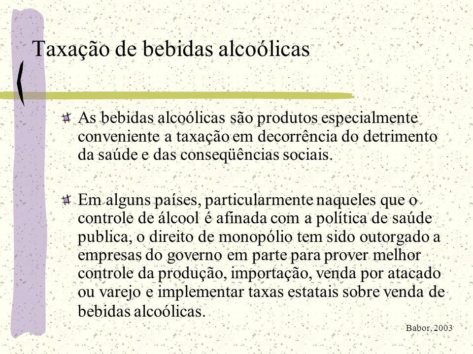 Taxação de bebidas alcoólicas As bebidas alcoólicas são produtos especialmente conveniente a taxação em decorrência do detrimento da saúde e das conse