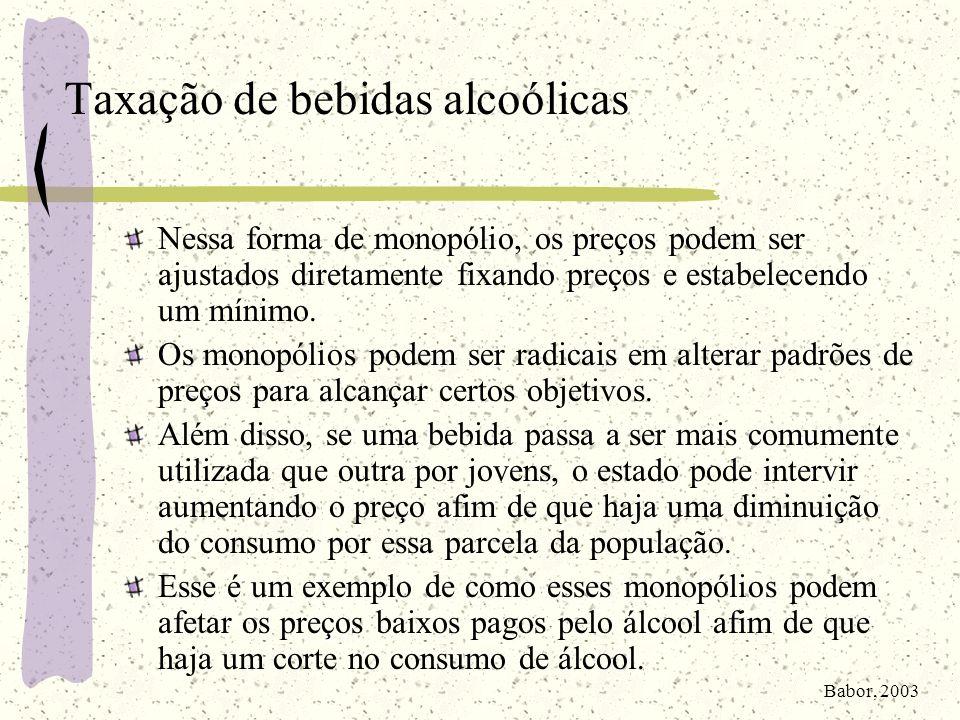Taxação de bebidas alcoólicas Nessa forma de monopólio, os preços podem ser ajustados diretamente fixando preços e estabelecendo um mínimo. Os monopól