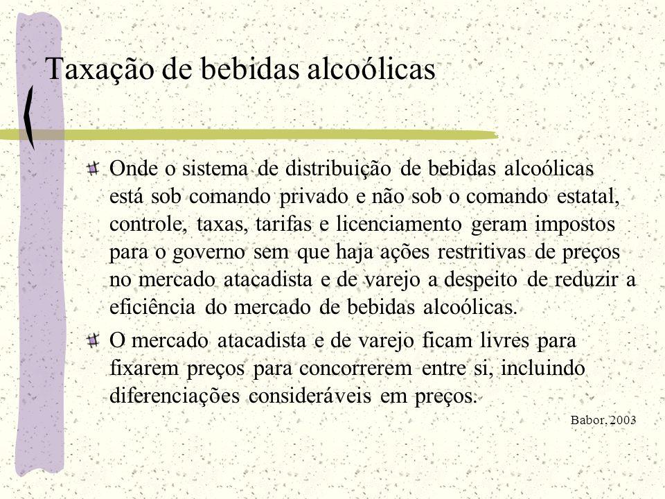 Taxação de bebidas alcoólicas Onde o sistema de distribuição de bebidas alcoólicas está sob comando privado e não sob o comando estatal, controle, tax