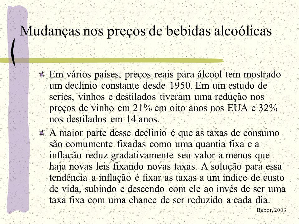 Mudanças nos preços de bebidas alcoólicas Em vários países, preços reais para álcool tem mostrado um declínio constante desde 1950. Em um estudo de se