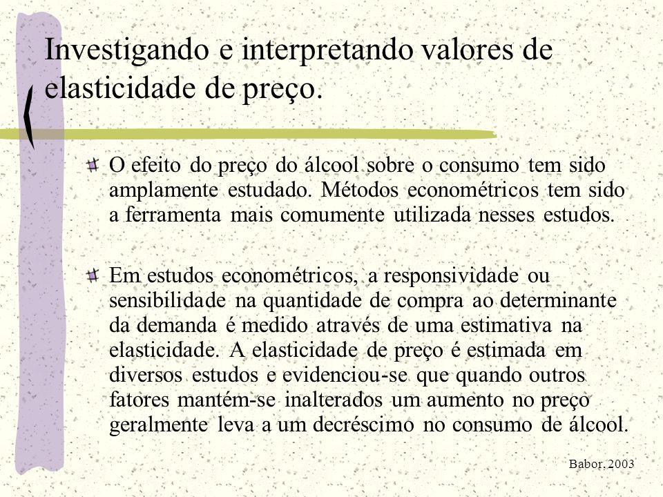 Investigando e interpretando valores de elasticidade de preço. O efeito do preço do álcool sobre o consumo tem sido amplamente estudado. Métodos econo