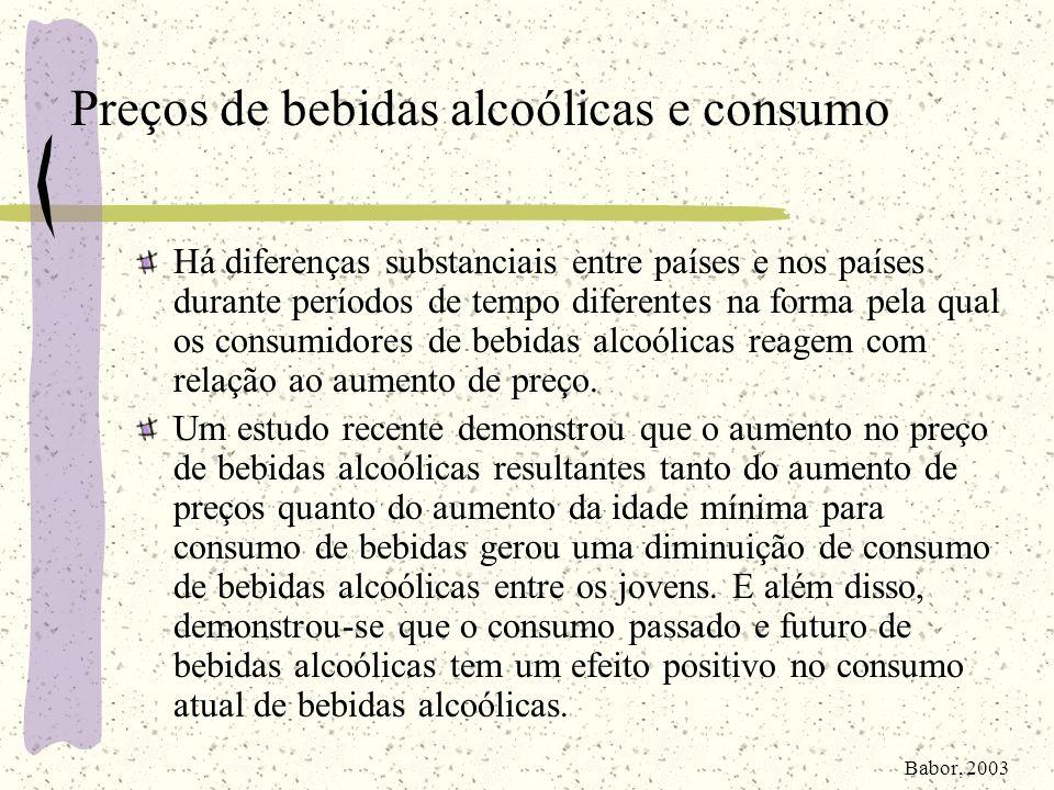 Preços de bebidas alcoólicas e consumo Há diferenças substanciais entre países e nos países durante períodos de tempo diferentes na forma pela qual os