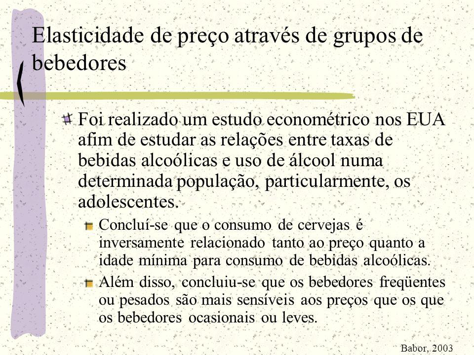 Elasticidade de preço através de grupos de bebedores Foi realizado um estudo econométrico nos EUA afim de estudar as relações entre taxas de bebidas a