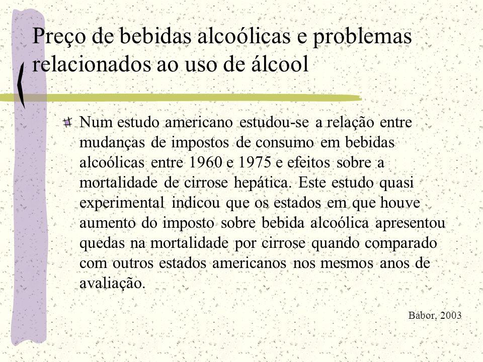 Preço de bebidas alcoólicas e problemas relacionados ao uso de álcool Num estudo americano estudou-se a relação entre mudanças de impostos de consumo