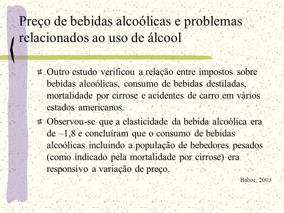 Preço de bebidas alcoólicas e problemas relacionados ao uso de álcool Outro estudo verificou a relação entre impostos sobre bebidas alcoólicas, consum