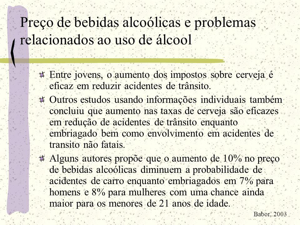 Preço de bebidas alcoólicas e problemas relacionados ao uso de álcool Entre jovens, o aumento dos impostos sobre cerveja é eficaz em reduzir acidentes