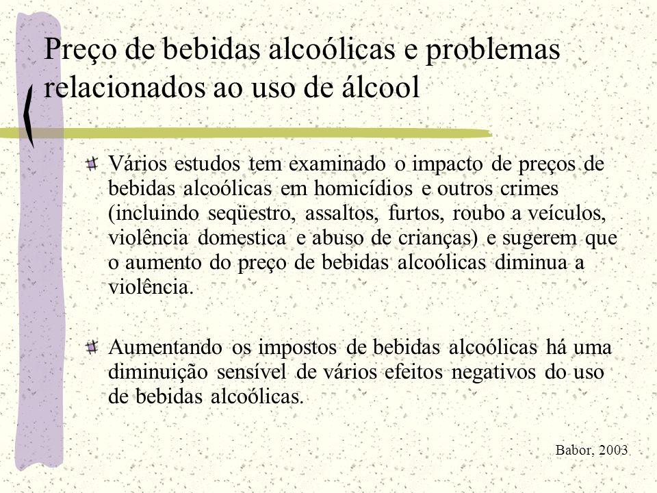 Preço de bebidas alcoólicas e problemas relacionados ao uso de álcool Vários estudos tem examinado o impacto de preços de bebidas alcoólicas em homicí