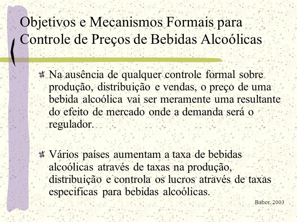 Objetivos e Mecanismos Formais para Controle de Preços de Bebidas Alcoólicas Na ausência de qualquer controle formal sobre produção, distribuição e ve