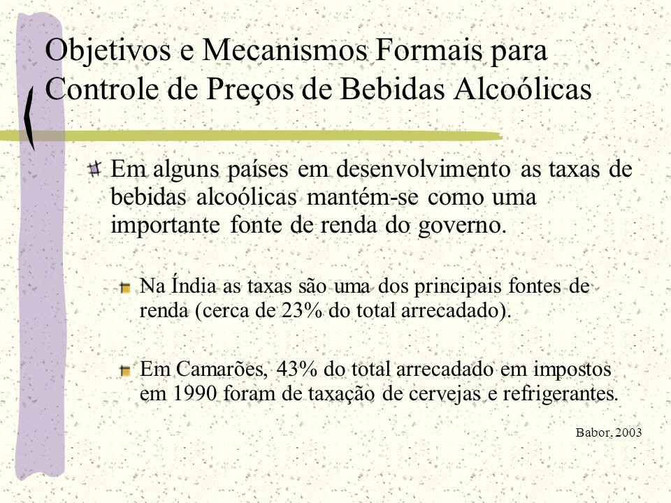 Objetivos e Mecanismos Formais para Controle de Preços de Bebidas Alcoólicas Um problema sério enfrentado por alguns países é que ao se instituir uma taxação alta de bebidas alcoólicas muitos usuários trocaram as bebidas legais por bebidas ilegais onde não se incidia taxas, nem impostos.