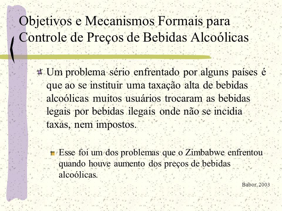 Objetivos e Mecanismos Formais para Controle de Preços de Bebidas Alcoólicas Um problema sério enfrentado por alguns países é que ao se instituir uma