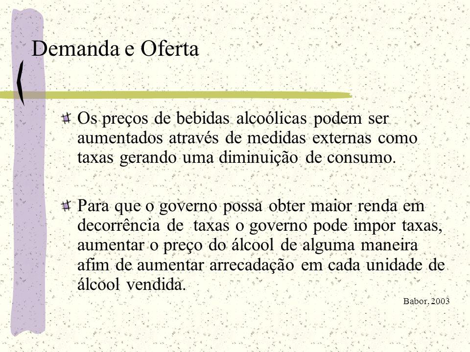 Taxação de bebidas alcoólicas Nessa forma de monopólio, os preços podem ser ajustados diretamente fixando preços e estabelecendo um mínimo.