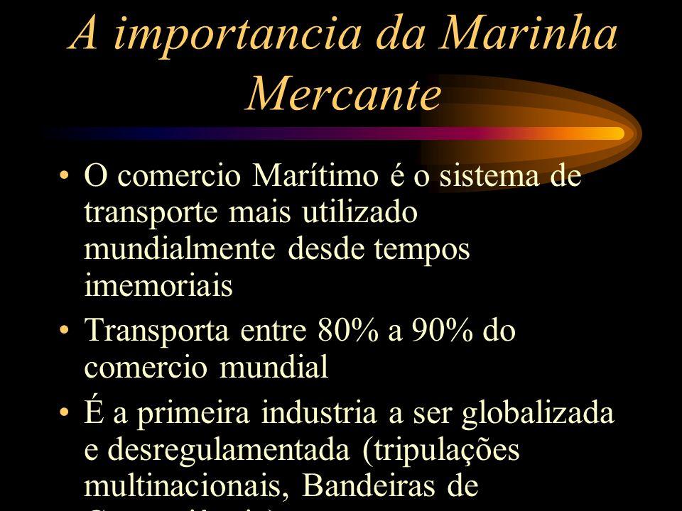 A importancia da Marinha Mercante O comercio Marítimo é o sistema de transporte mais utilizado mundialmente desde tempos imemoriais Transporta entre 8