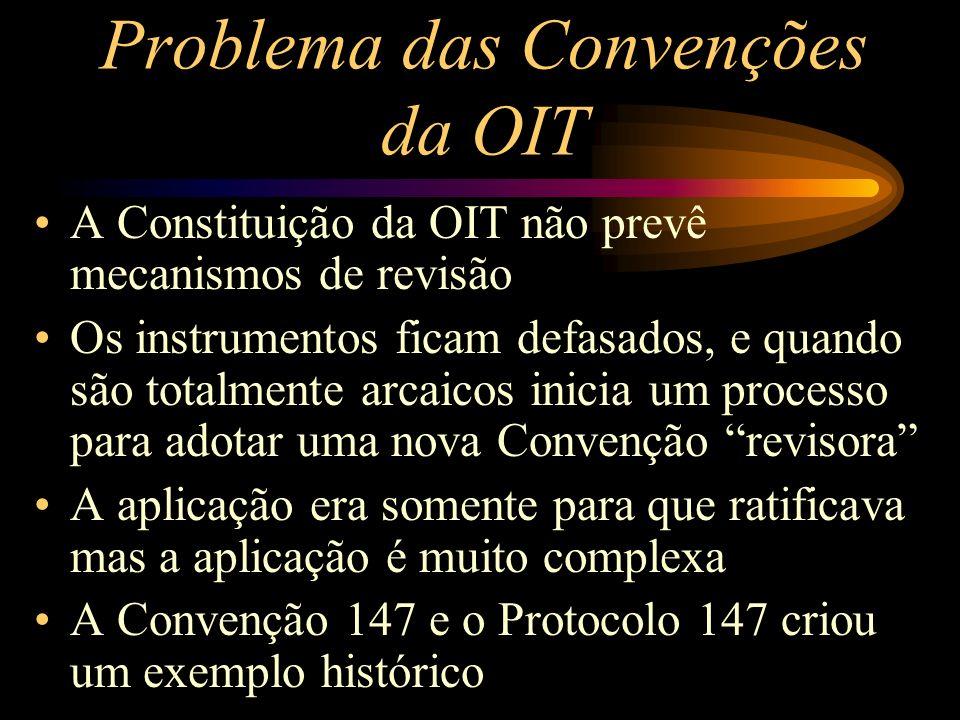 Problema das Convenções da OIT A Constituição da OIT não prevê mecanismos de revisão Os instrumentos ficam defasados, e quando são totalmente arcaicos