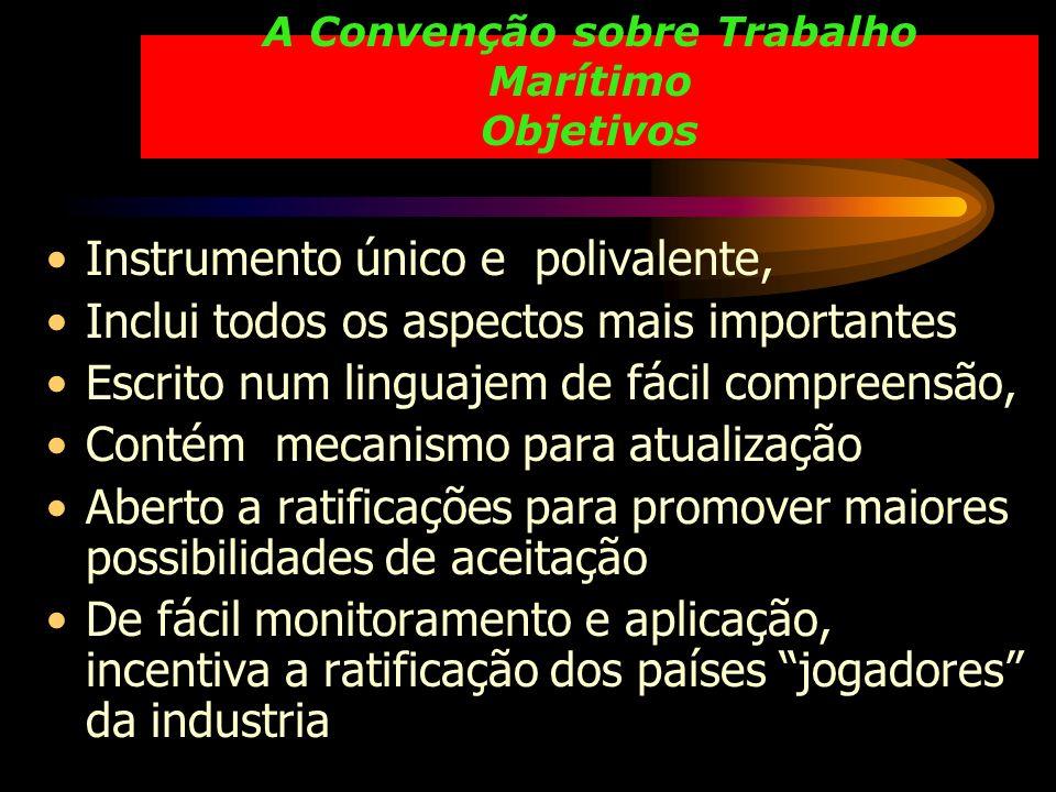 A Convenção sobre Trabalho Marítimo Objetivos Instrumento único e polivalente, Inclui todos os aspectos mais importantes Escrito num linguajem de fáci