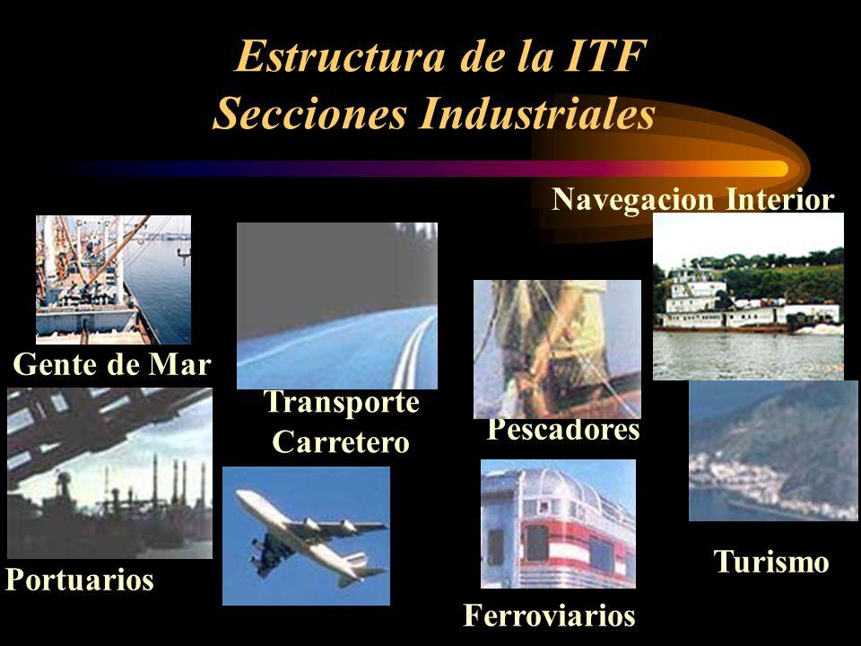 Estructura de la ITF Secciones Industriales Gente de Mar Transporte Carretero Pescadores Navegacion Interior Portuarios Ferroviarios Turismo