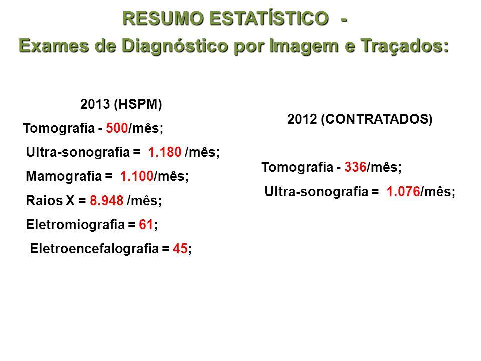 RESUMO ESTATÍSTICO - Exames de Diagnóstico por Imagem e Traçados: RESUMO ESTATÍSTICO - Exames de Diagnóstico por Imagem e Traçados: 2013 (HSPM) Tomogr
