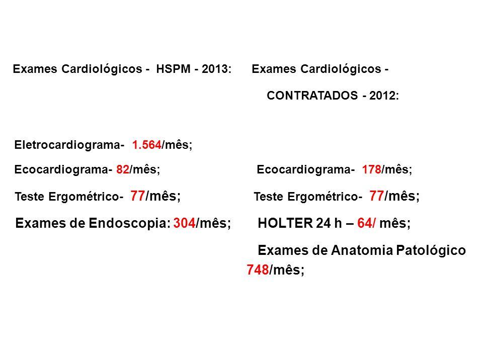 Exames Cardiológicos - HSPM - 2013: Eletrocardiograma- 1.564/mês; Ecocardiograma- 82/mês; Teste Ergométrico- 77/mês; Exames de Endoscopia: 304/mês; Ex