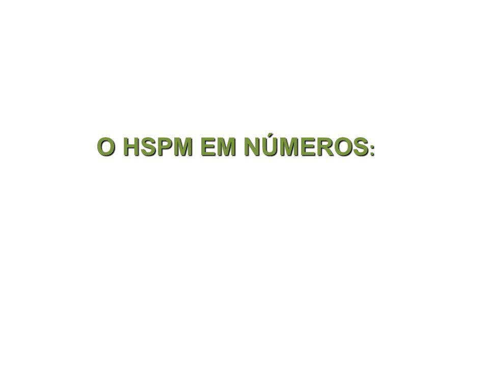 HSPM – EVOLUÇÃO DO NÚMERO DE EXAMES REALIZADAS PELO SERVIÇO DE PATOLOGIA CLÍNICA - 2000 a 2012 2013 = 803.244 Média mensal = 134.232 Pacientes = 12.338