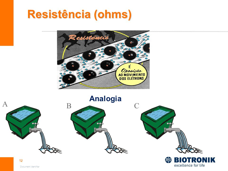 12 Document Identifier Resistência (ohms) Analogia A BC