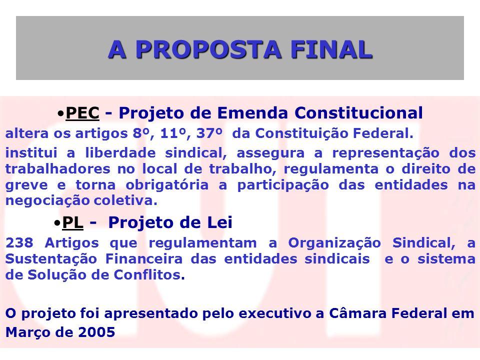 A PROPOSTA FINAL PEC - Projeto de Emenda Constitucional altera os artigos 8º, 11º, 37º da Constituição Federal. institui a liberdade sindical, assegur
