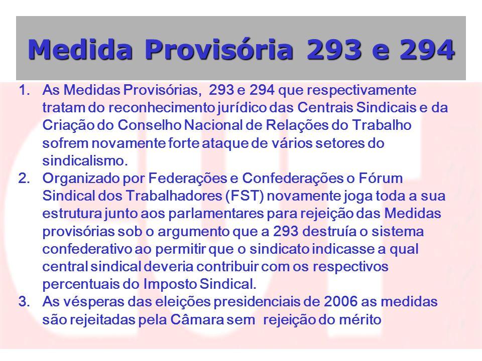 Medida Provisória 293 e 294 1.As Medidas Provisórias, 293 e 294 que respectivamente tratam do reconhecimento jurídico das Centrais Sindicais e da Cria