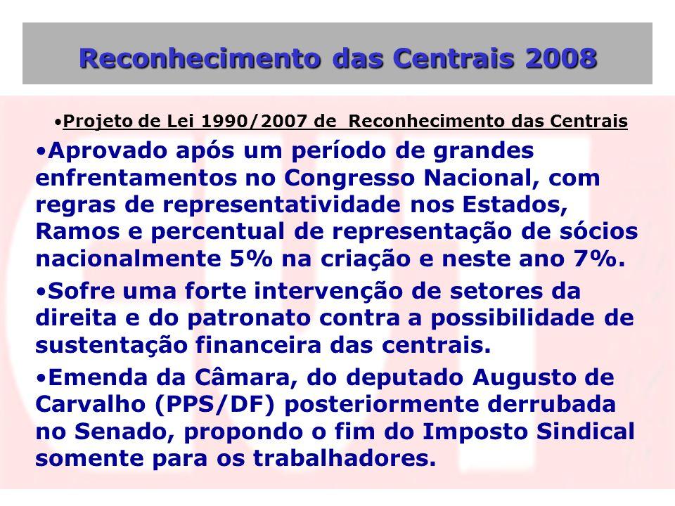 Reconhecimento das Centrais 2008 Projeto de Lei 1990/2007 de Reconhecimento das Centrais Aprovado após um período de grandes enfrentamentos no Congres